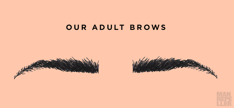 A Trajectory of Your Life as Told by Your Eyebrows Man Repeller 1