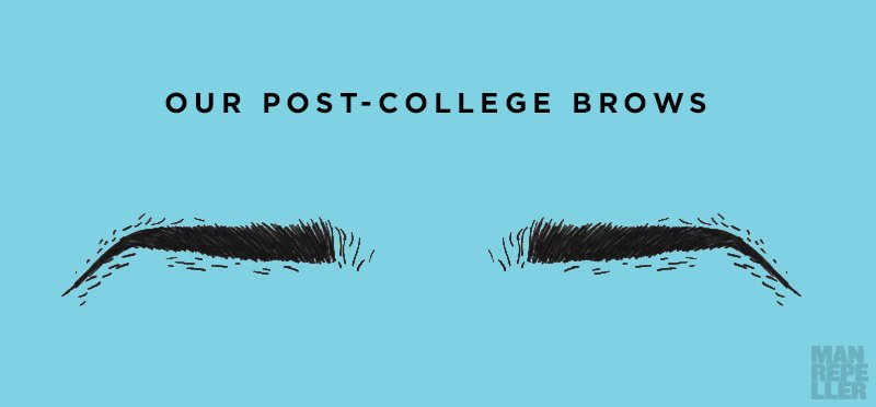 A Trajectory of Your Life as Told by Your Eyebrows Man Repeller 2