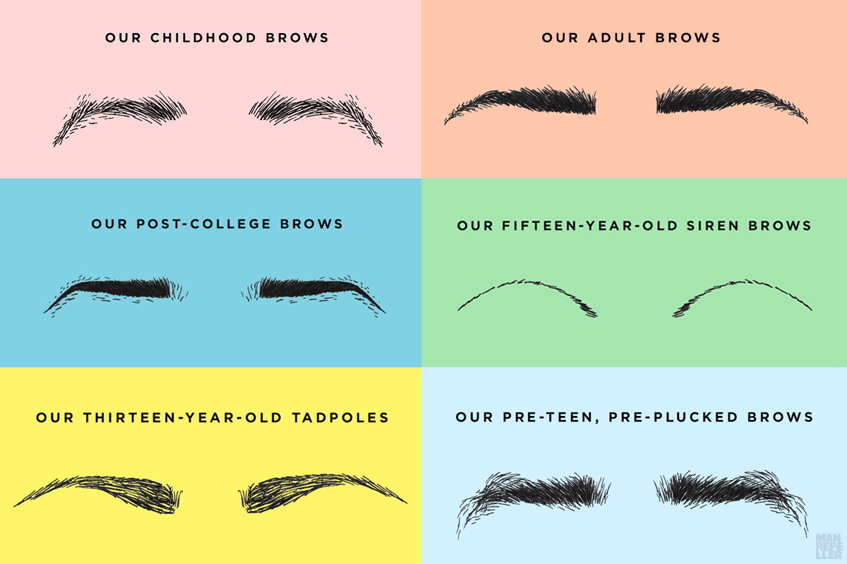 A-Trajectory-of-Your-Life-as-Told-by-Your-Eyebrows-Man-Repeller-Feature-1-WITH-LOGO-FINAL