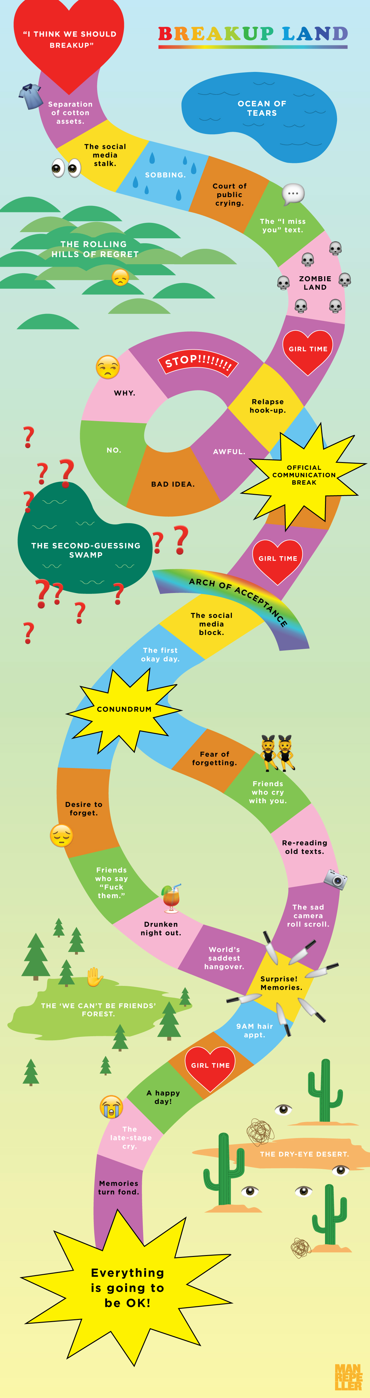 The-Familiar-Process-of-Breaking-Up--A-Visual-Guide-Man-Repeller-final-3