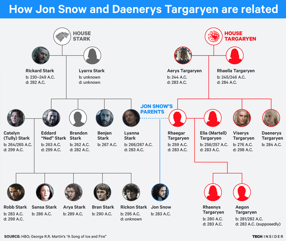 emmys-man-repeller-game-of-thrones