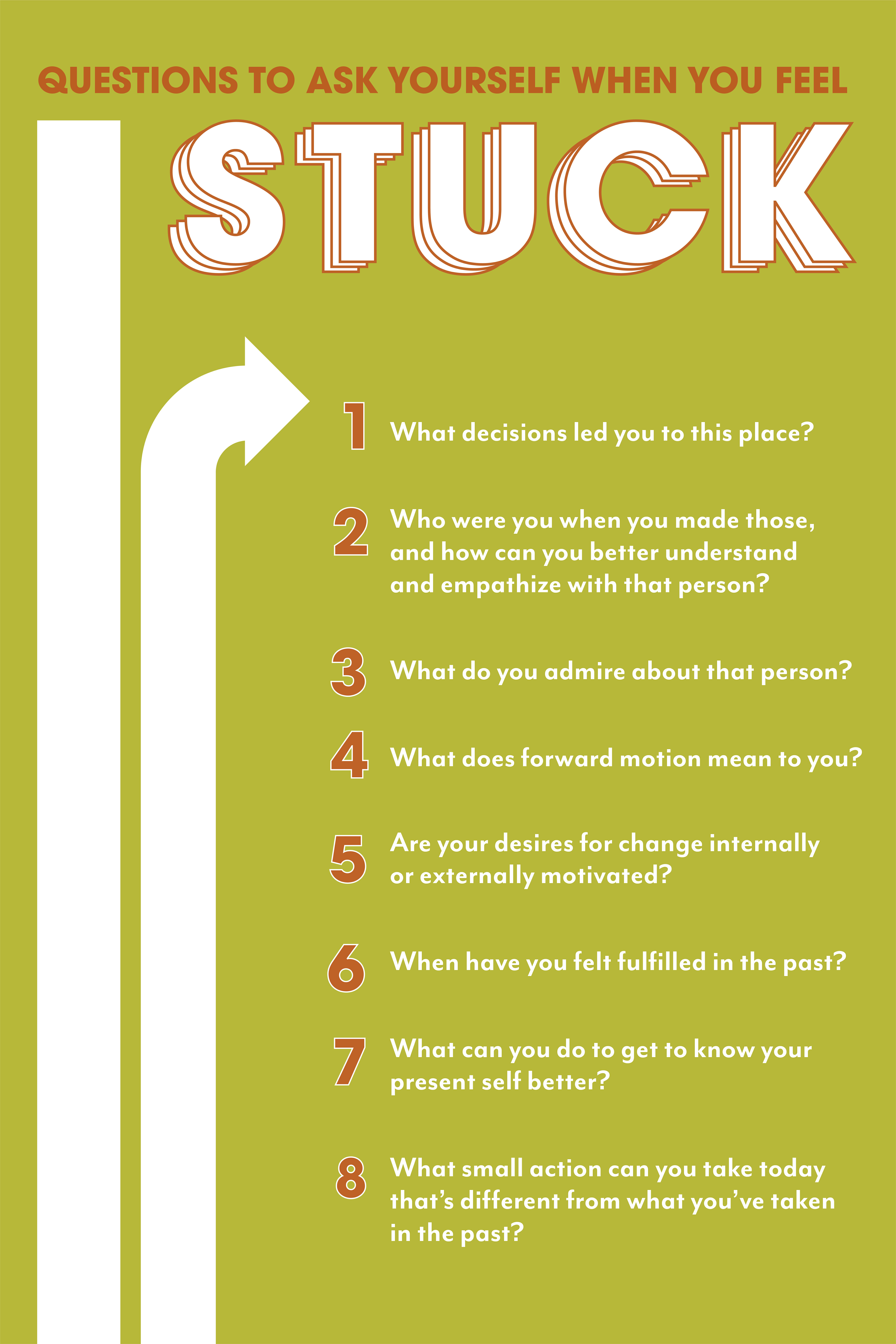 Questions to ask yourself when you feel stuck